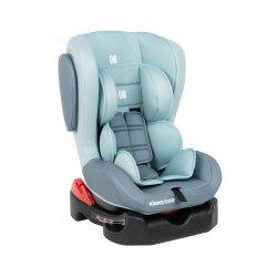 Стол за кола 0-1 (0-18 кг) Sport SPS Mint